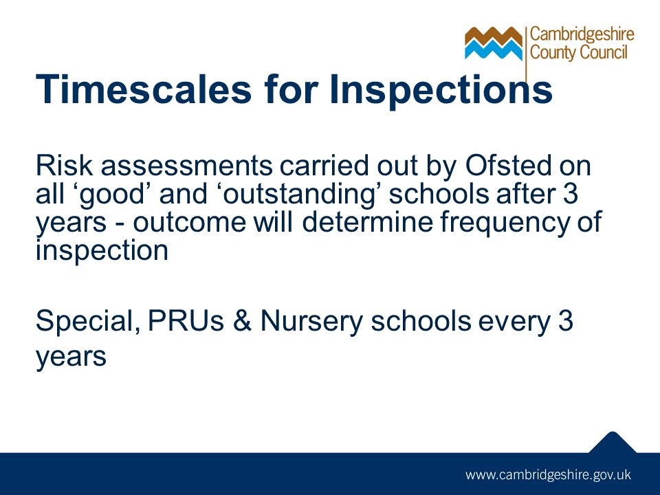 Timescales for Inspections