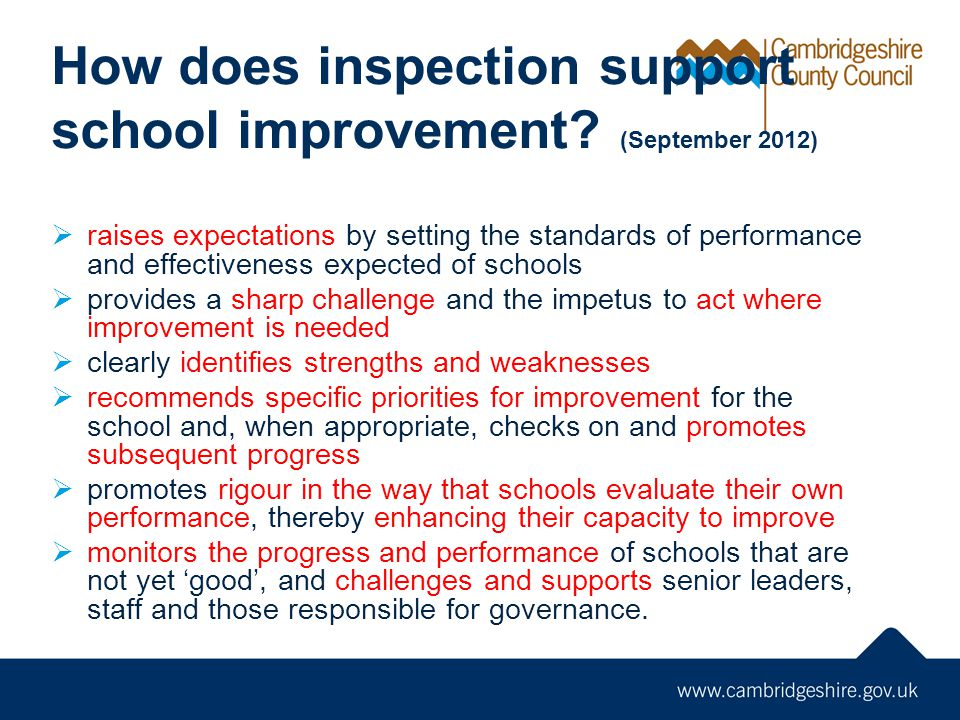 How does inspection support school improvement (September 2012)