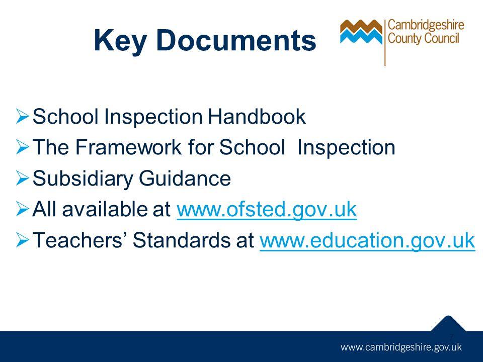 Key Documents School Inspection Handbook