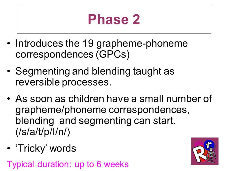 Phase 2 Introduces the 19 grapheme-phoneme correspondences (GPCs)