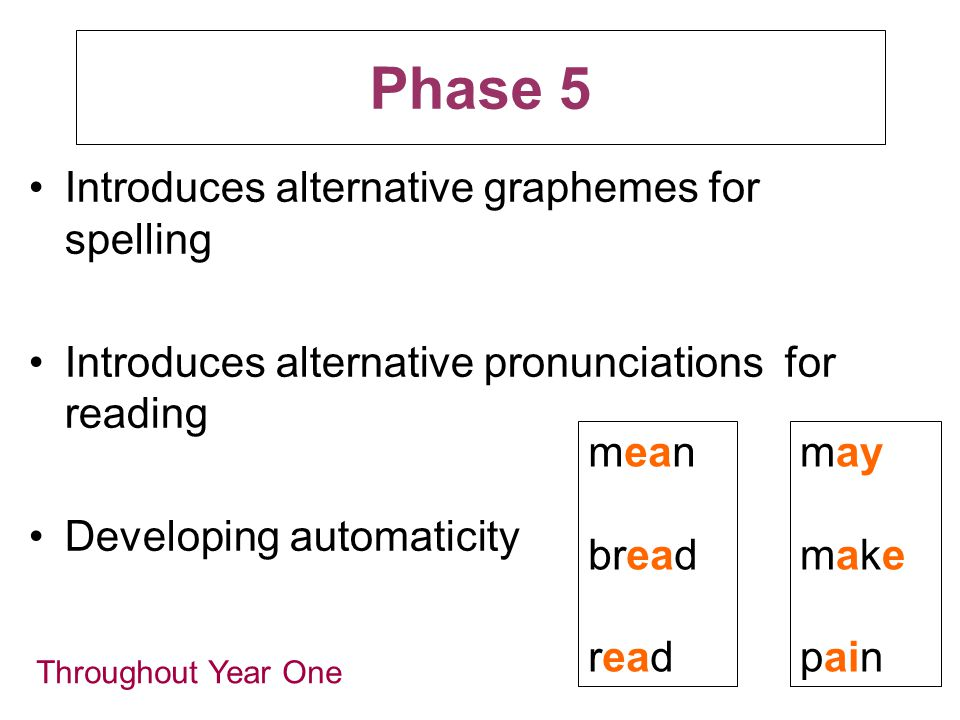Phase 5 Introduces alternative graphemes for spelling