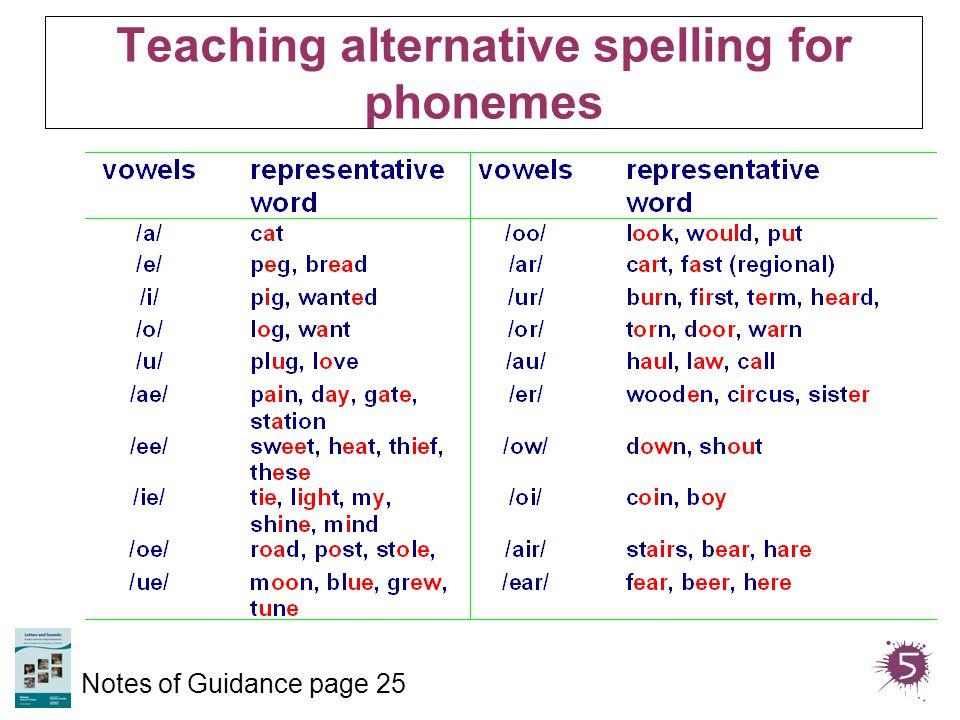 Teaching alternative spelling for phonemes