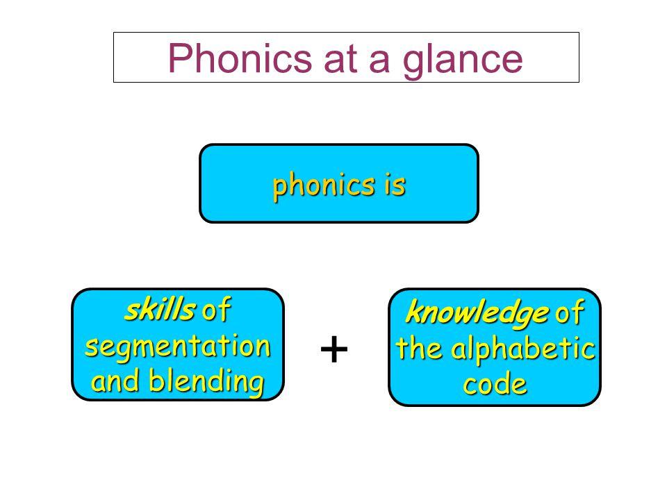 + Phonics at a glance phonics is skills of segmentation and blending