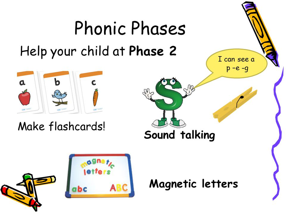 Phonic Phases Help your child at Phase 2 Make flashcards!