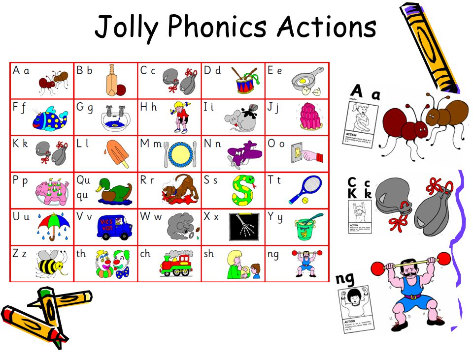 Jolly Phonics Actions Can support the articulation of the phonemes with Jolly Phonics actions to further encourage a kinaesthetic approach. (demo)