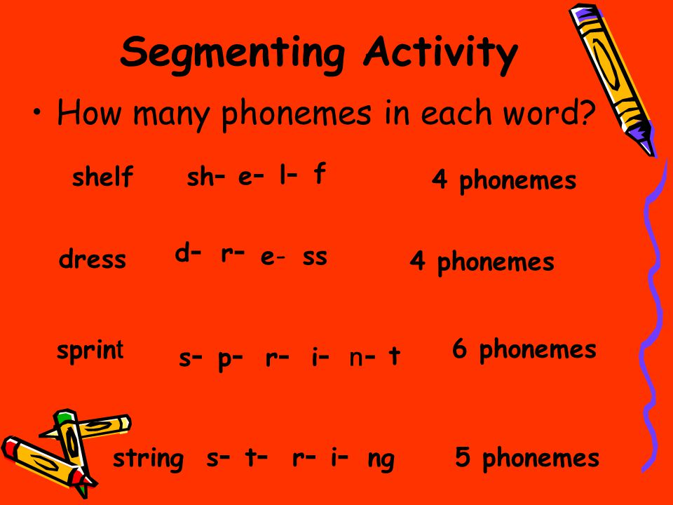 Segmenting Activity How many phonemes in each word sh- e- l- shelf f