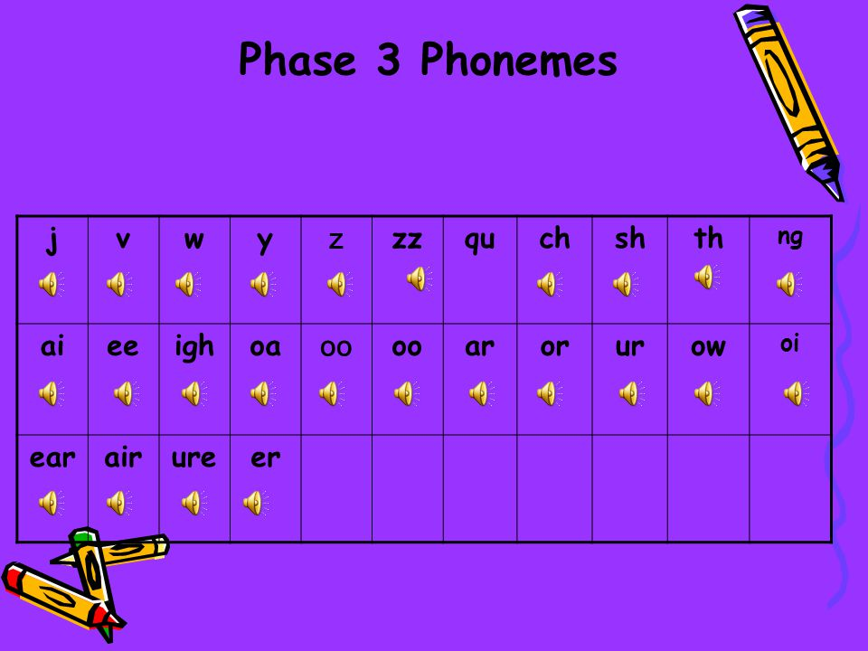 Phase 3 Phonemes j v w y z zz qu ch sh th ai ee igh oa oo ar or ur ow