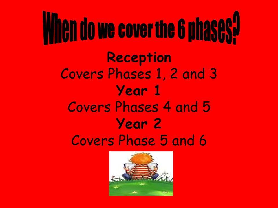 When do we cover the 6 phases