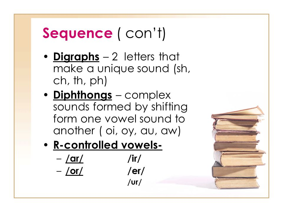 Sequence ( con't) Digraphs – 2 letters that make a unique sound (sh, ch, th, ph)
