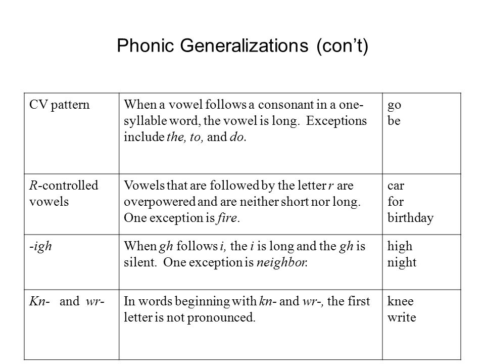 Phonic Generalizations (con't)