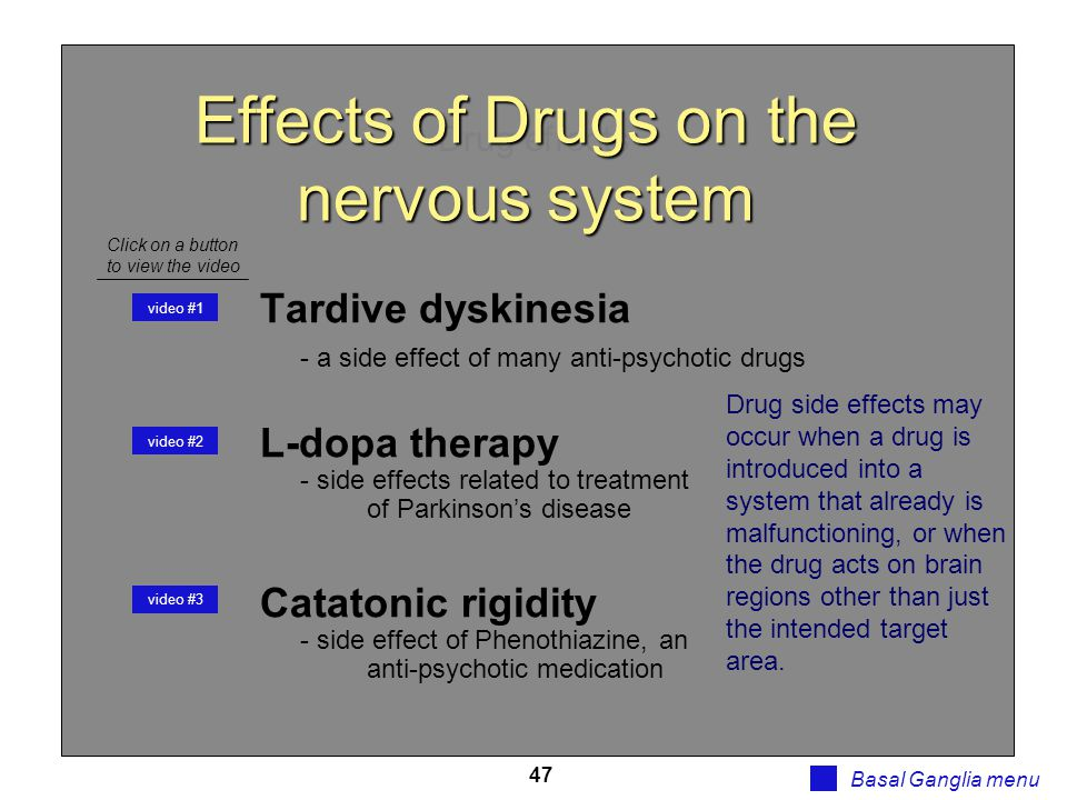 Effects of Drugs on the nervous system Tardive dyskinesia