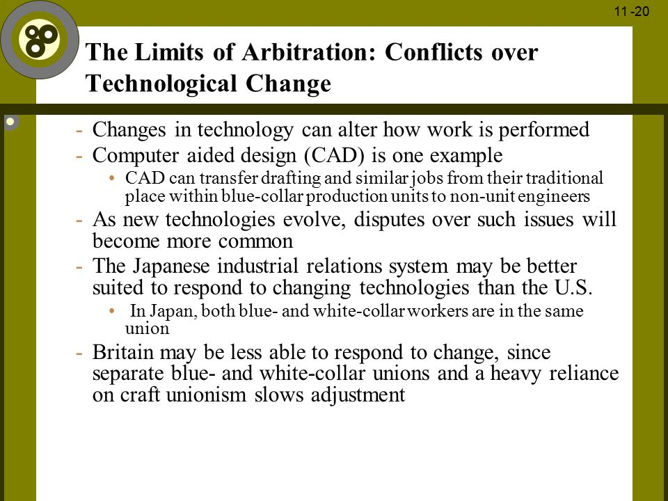 The Limits of Arbitration: Conflicts over Technological Change