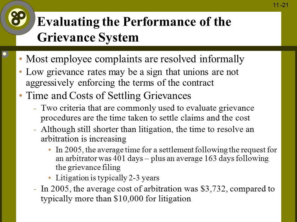 Evaluating the Performance of the Grievance System