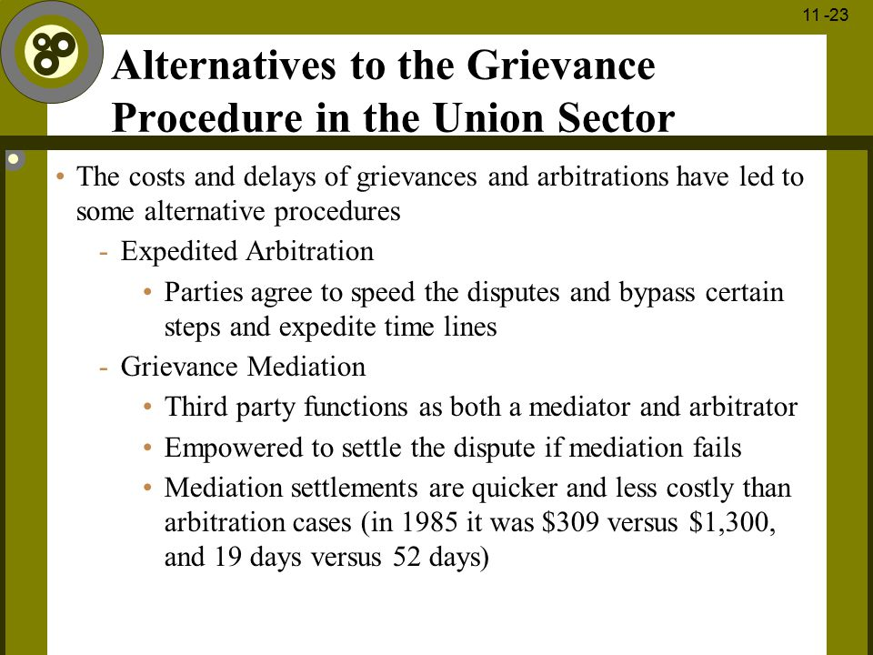 Alternatives to the Grievance Procedure in the Union Sector