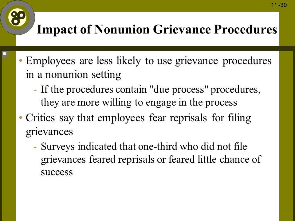 Impact of Nonunion Grievance Procedures
