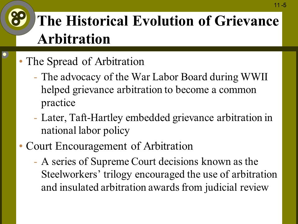 The Historical Evolution of Grievance Arbitration