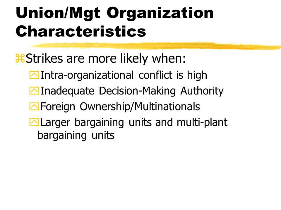 Union/Mgt Organization Characteristics