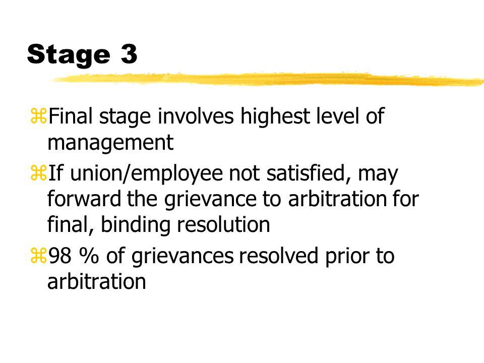 Stage 3 Final stage involves highest level of management