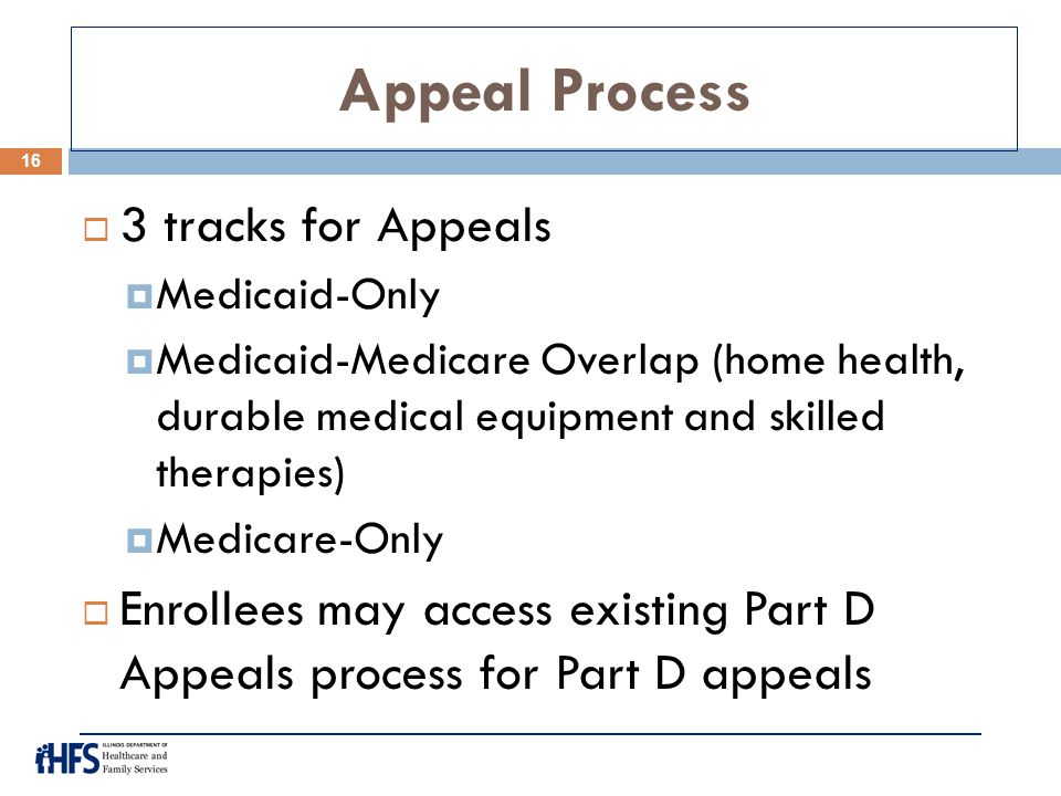 Appeal Process 3 tracks for Appeals