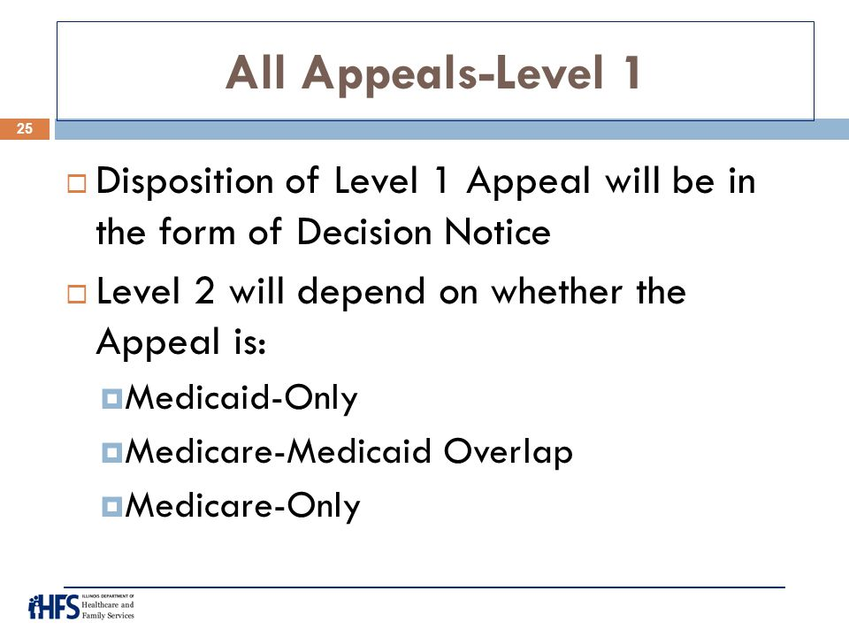 All Appeals-Level 1 Disposition of Level 1 Appeal will be in the form of Decision Notice. Level 2 will depend on whether the Appeal is: