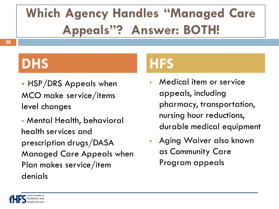 Which Agency Handles Managed Care Appeals Answer: BOTH!