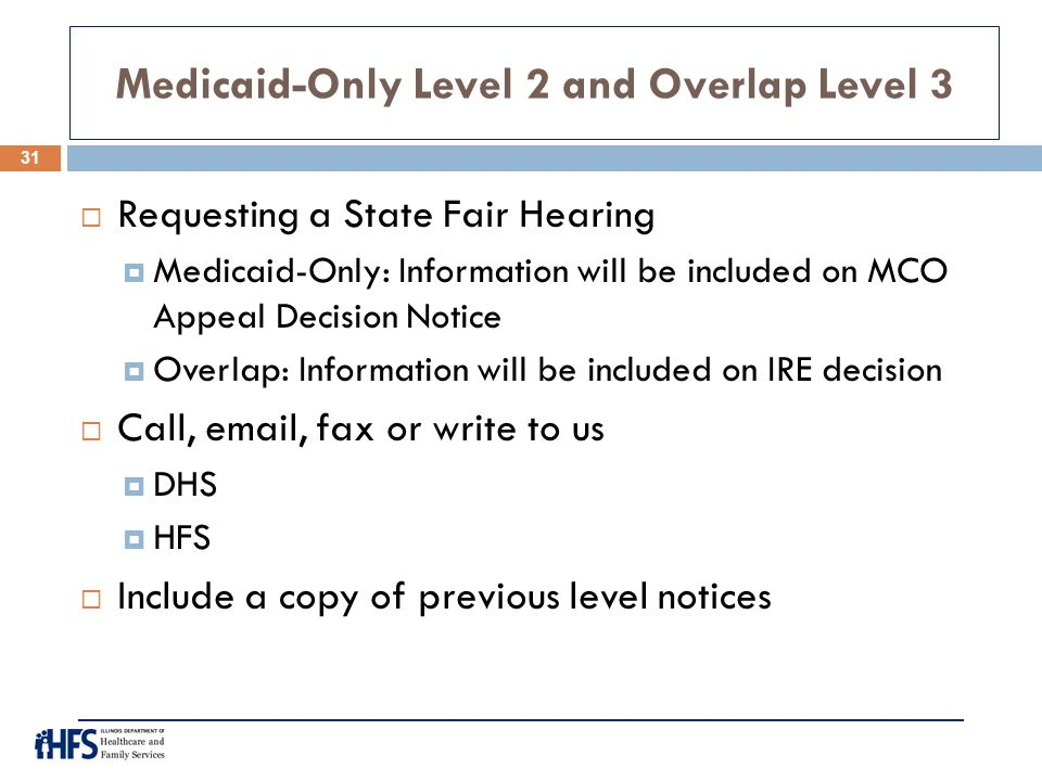 Medicaid-Only Level 2 and Overlap Level 3