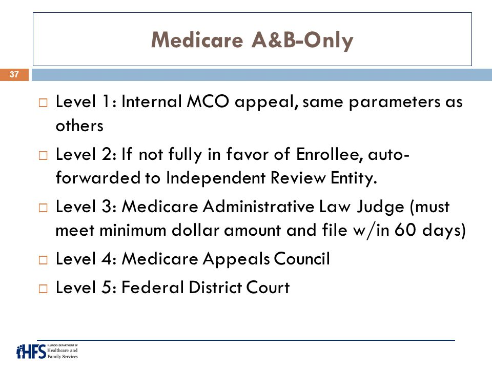 Medicare A&B-Only Level 1: Internal MCO appeal, same parameters as others.