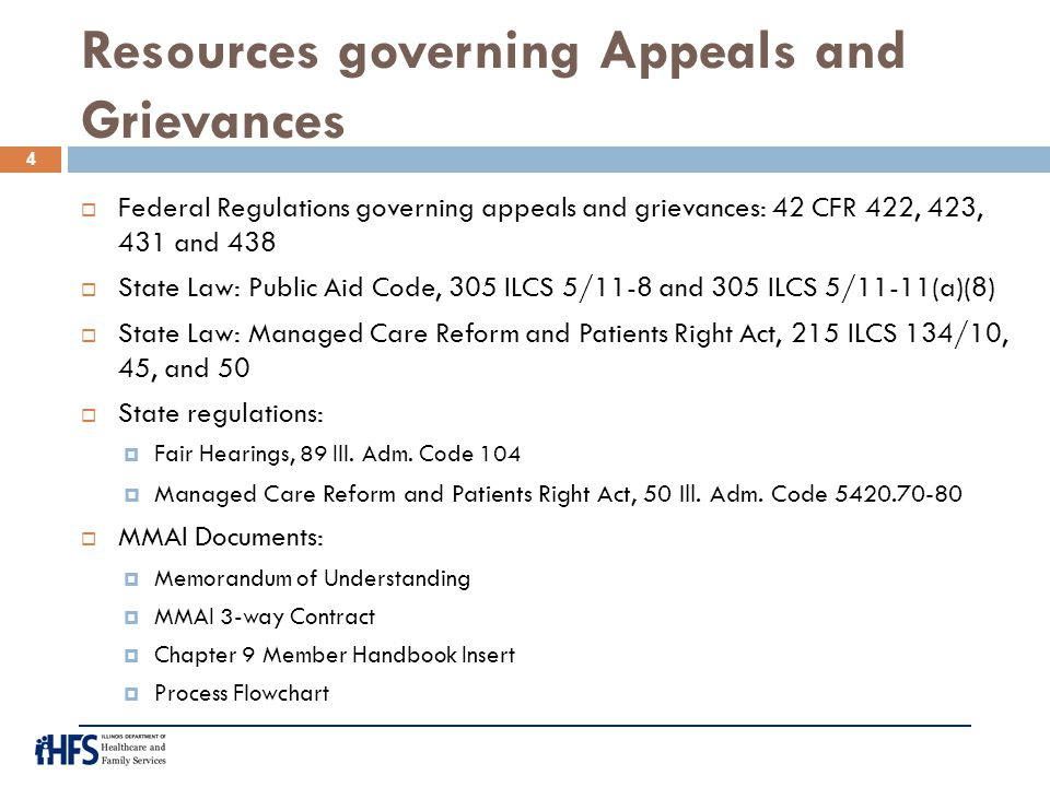 Resources governing Appeals and Grievances