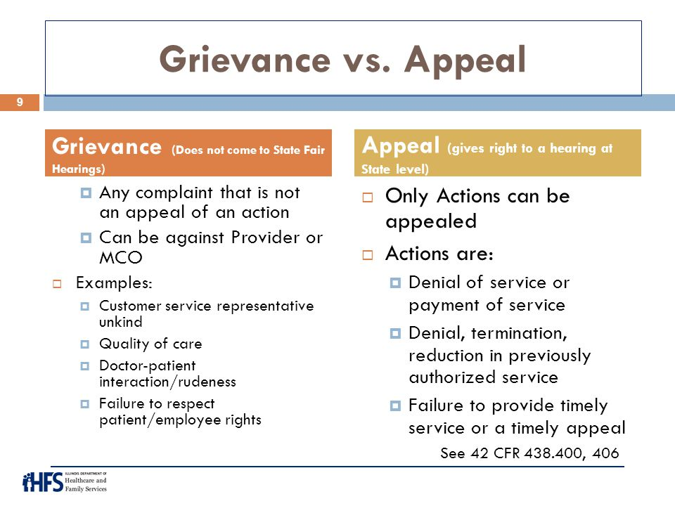 Grievance vs. Appeal Grievance (Does not come to State Fair Hearings)