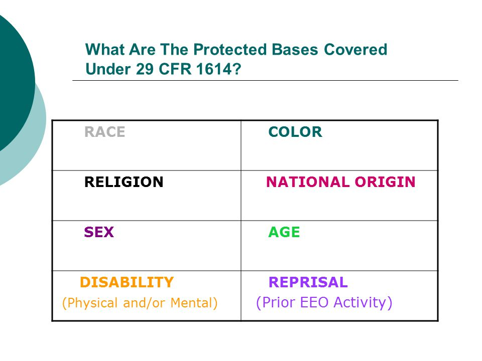 What Are The Protected Bases Covered Under 29 CFR 1614