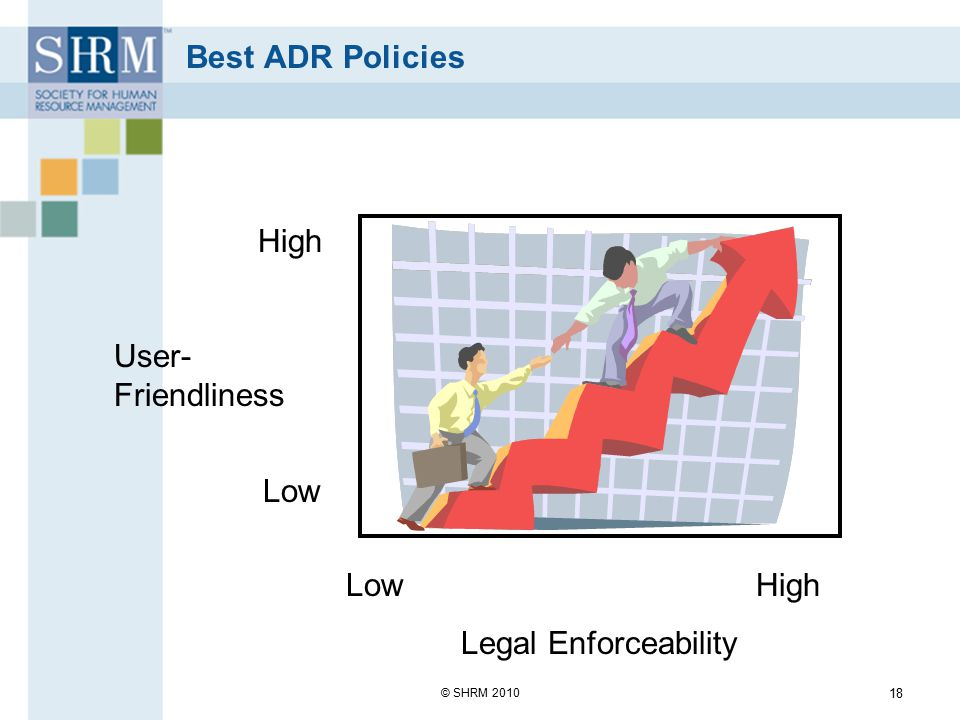 Best ADR Policies High User-Friendliness Low Low High