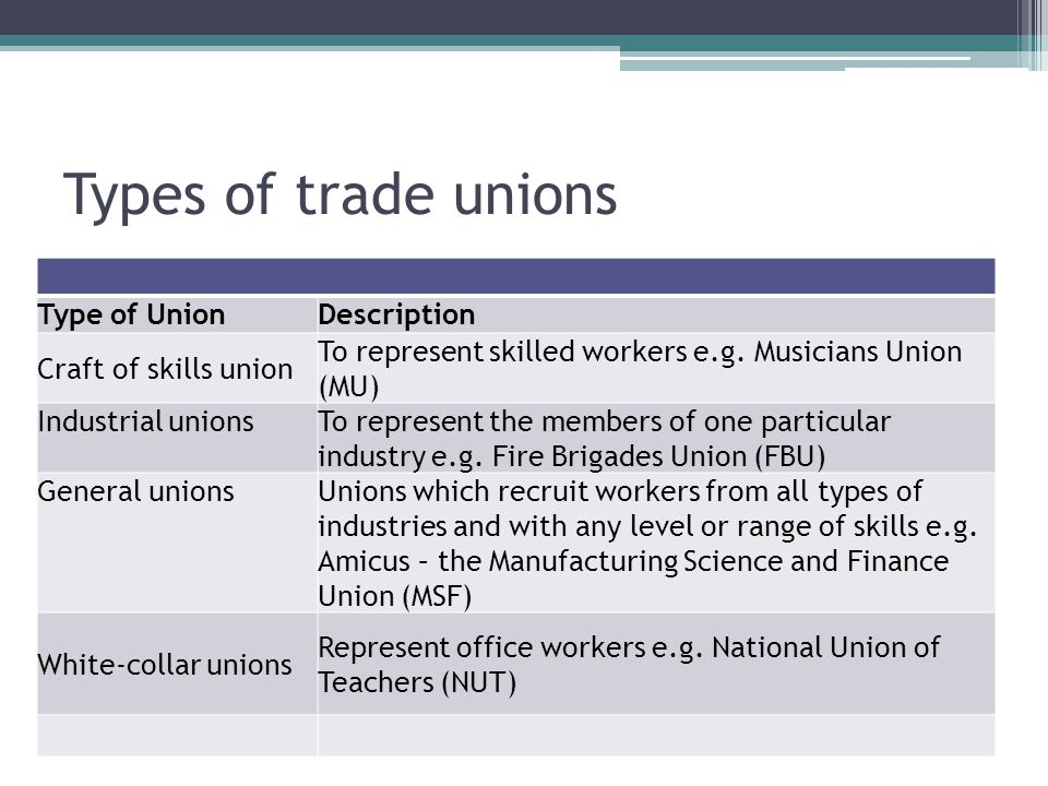 Types of trade unions Type of Union Description Craft of skills union