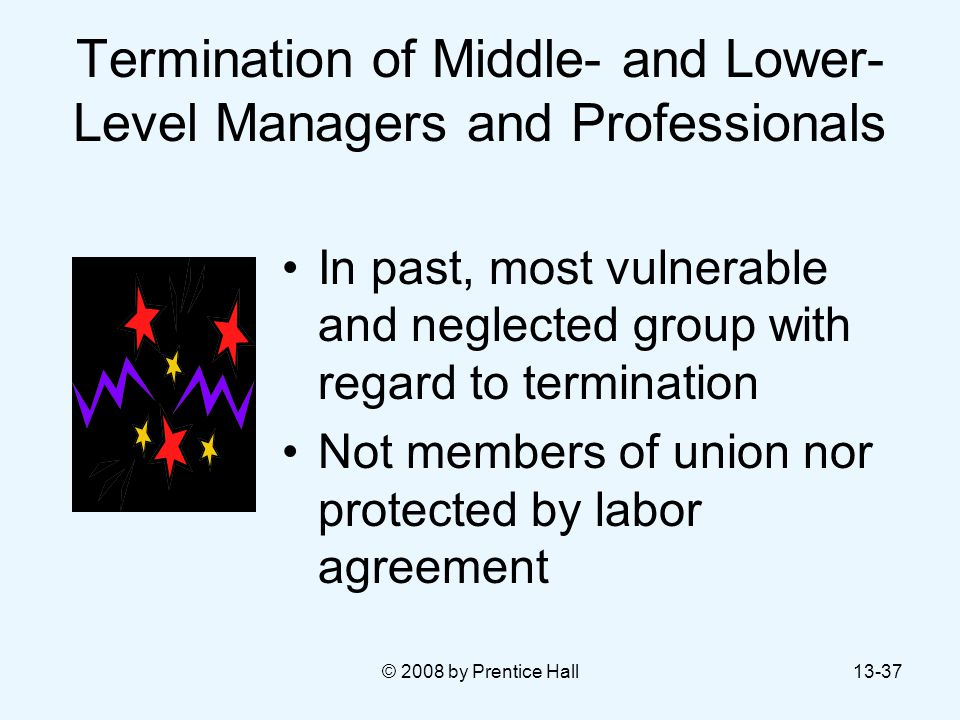 Termination of Middle- and Lower-Level Managers and Professionals