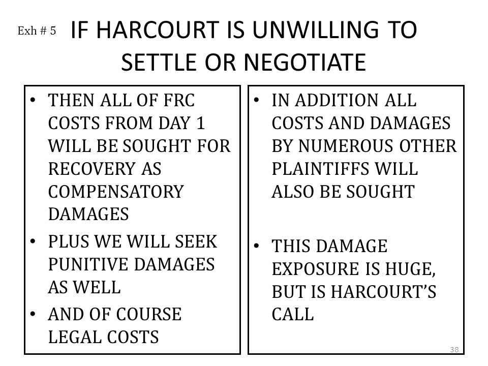 IF HARCOURT IS UNWILLING TO SETTLE OR NEGOTIATE