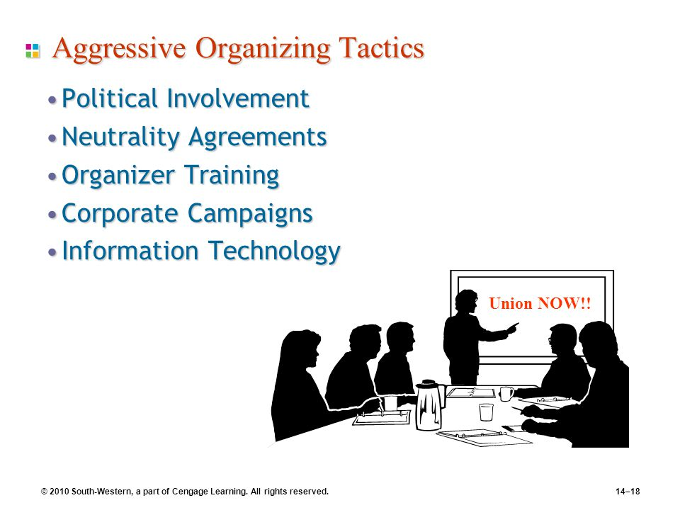 Aggressive Organizing Tactics