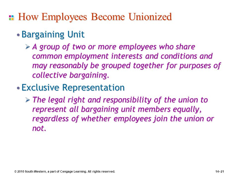 How Employees Become Unionized