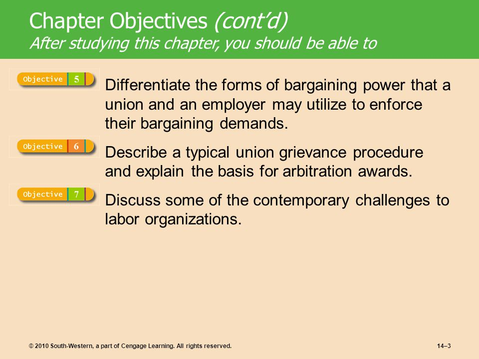 Chapter Objectives (cont'd) After studying this chapter, you should be able to