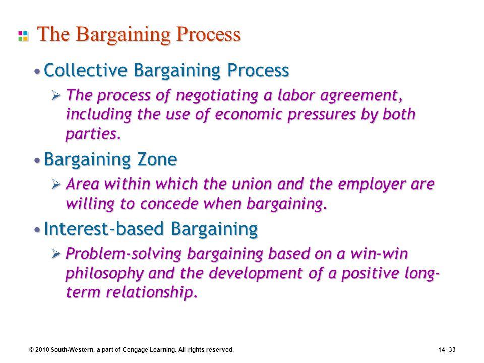 The Bargaining Process