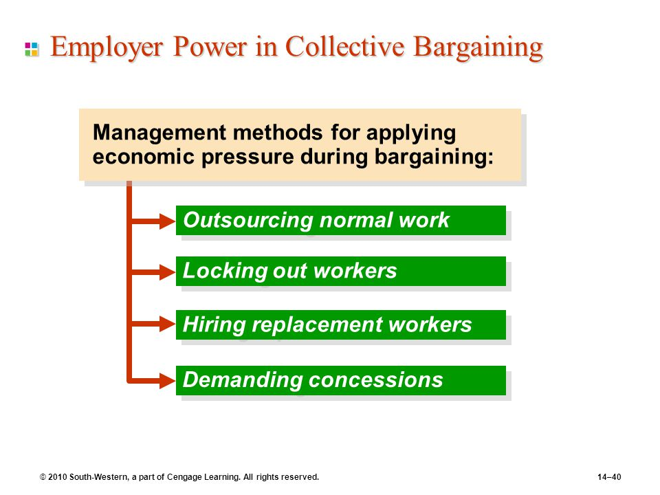 Employer Power in Collective Bargaining