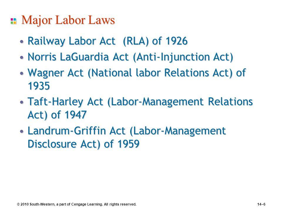 Major Labor Laws Railway Labor Act (RLA) of 1926