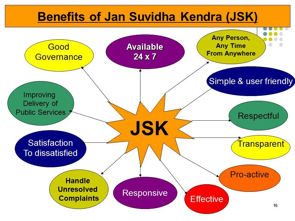 Benefits of Jan Suvidha Kendra (JSK)