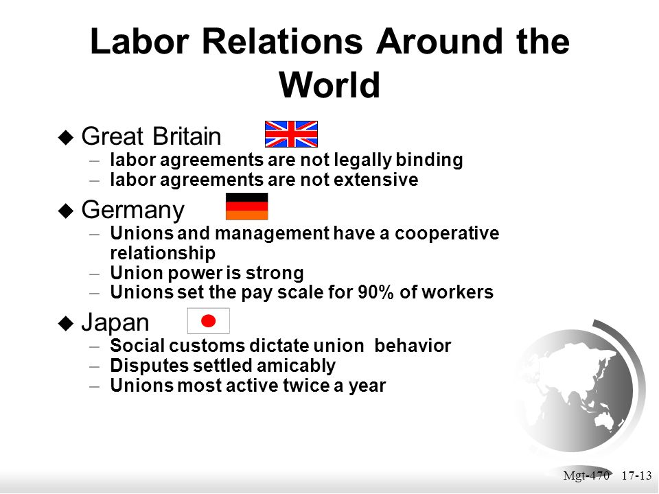 Labor Relations Around the World