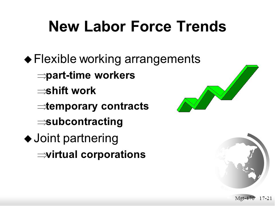 New Labor Force Trends Flexible working arrangements Joint partnering