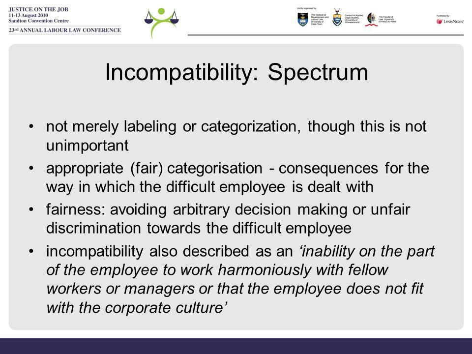 Incompatibility: Spectrum