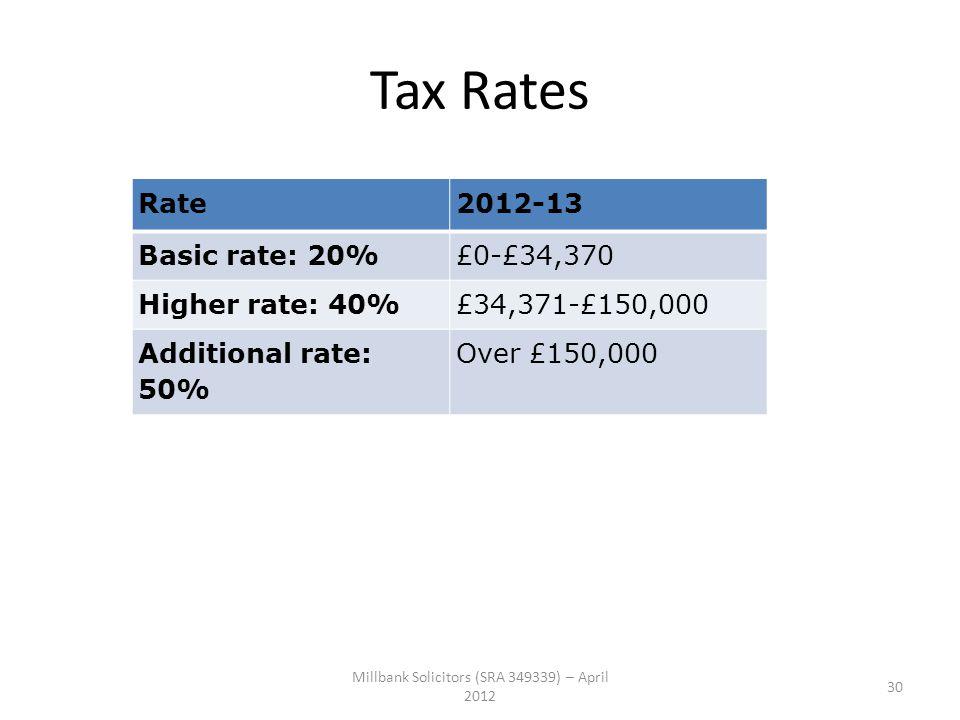 Millbank Solicitors (SRA 349339) – April 2012