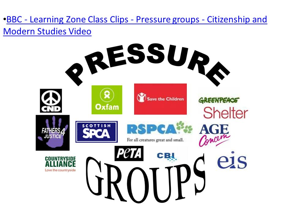 BBC - Learning Zone Class Clips - Pressure groups - Citizenship and Modern Studies Video