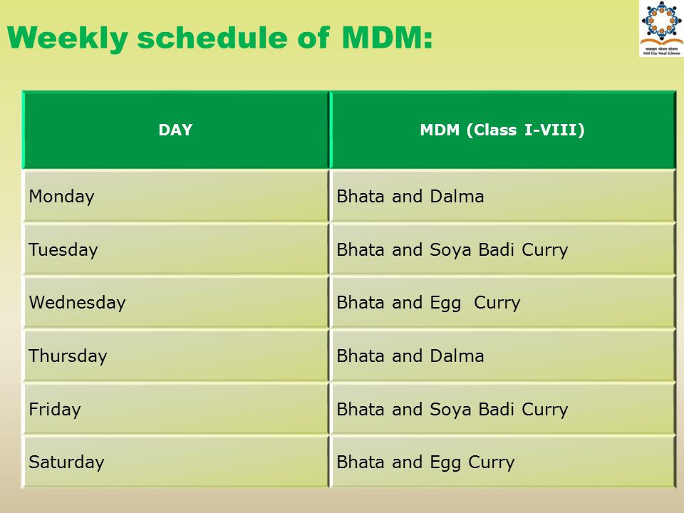 Weekly schedule of MDM: