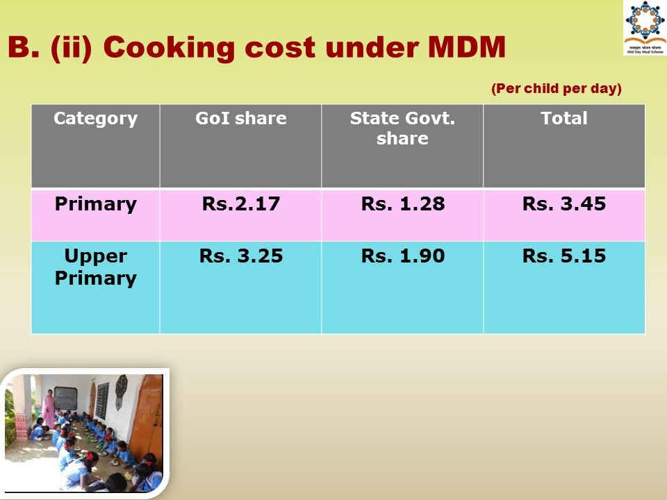 B. (ii) Cooking cost under MDM