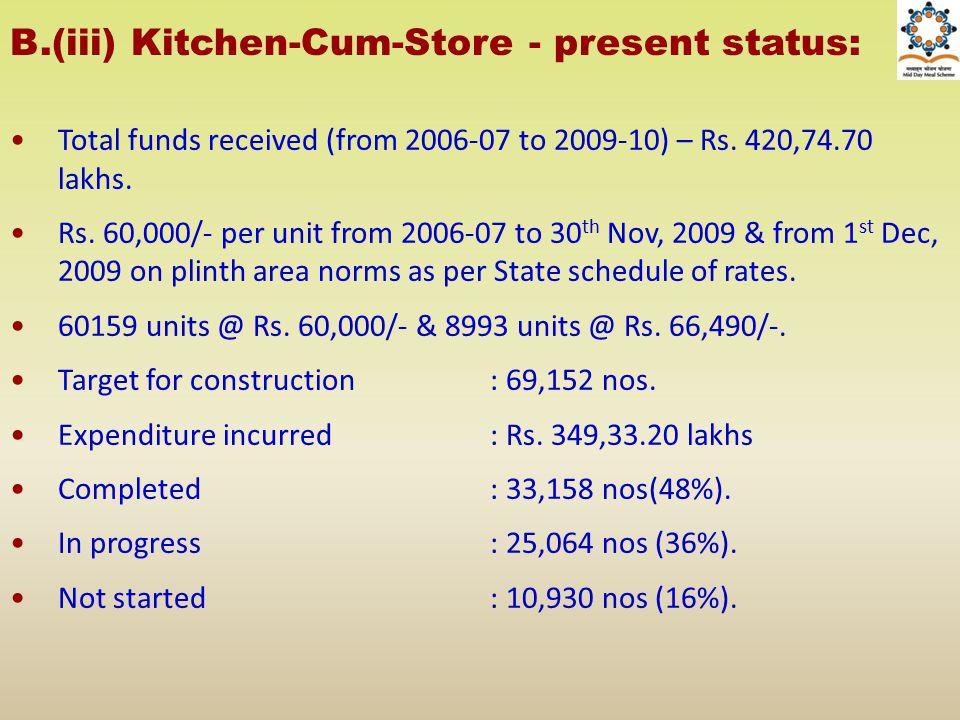 B.(iii) Kitchen-Cum-Store - present status: