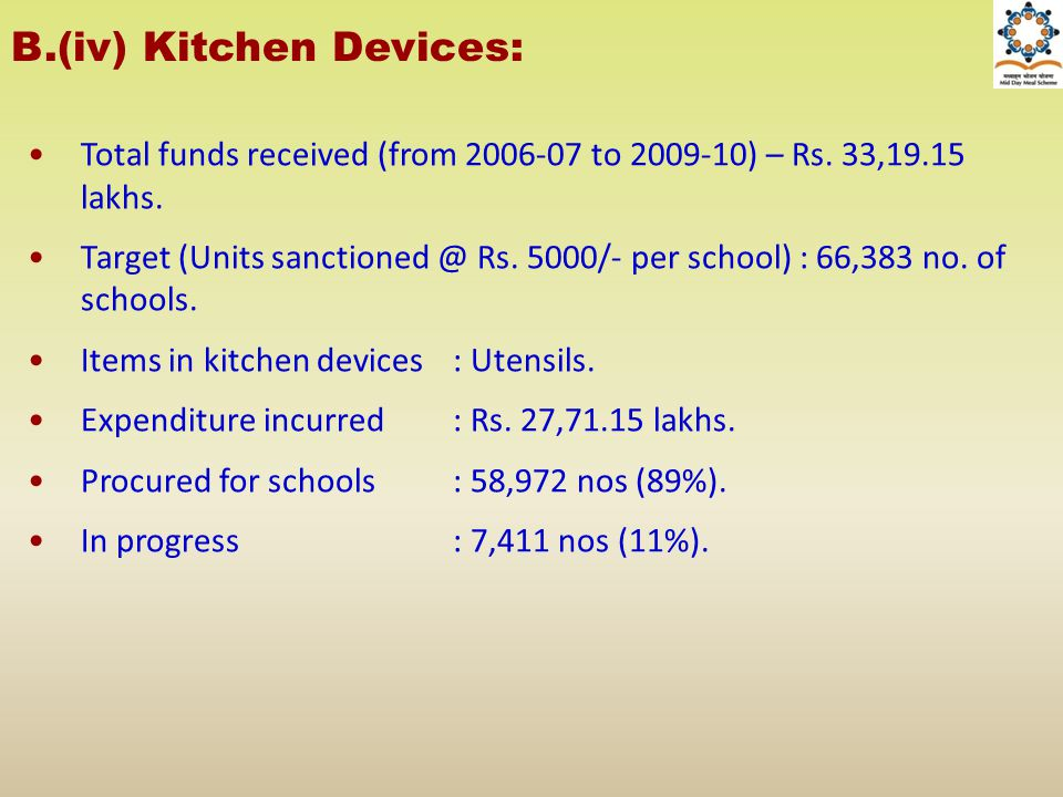 B.(iv) Kitchen Devices: